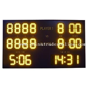 LED Scoreboard Display