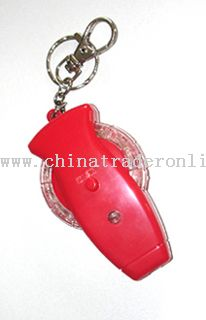 Laser KeyChain from China