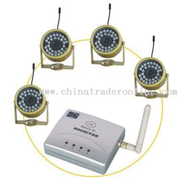 Wireless 2.4GHz Camera & Receiver