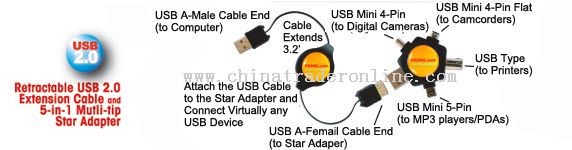 USB adapters kit