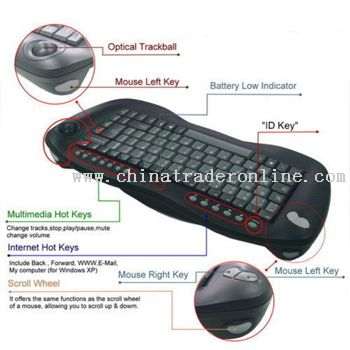 2.4G Wireless Trackball Keyboard