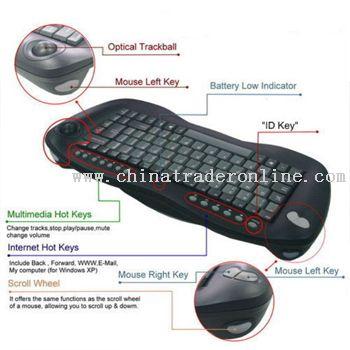 2.4G Wireless Trackball Keyboard