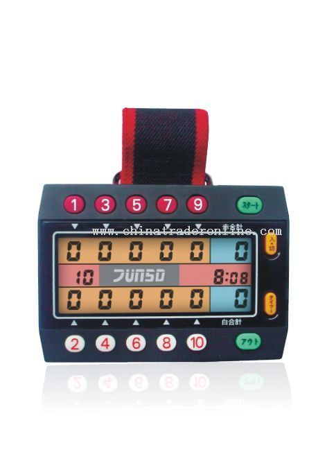 Gateball Meter from China