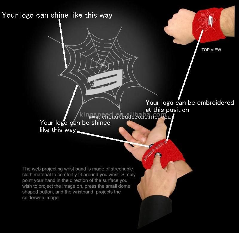 Projection wristband