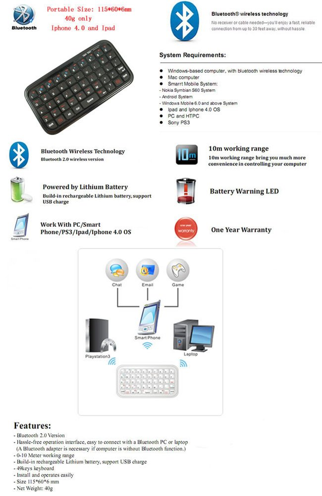 Mini Wireless Bluetooth Keyboard For Ipad PS3 Smartphones 153426988 further Iphdavad Jtt Ios Adapter For Ipad Ipod Touch And Iphone in addition 477522366717626366 furthermore Raspberry Pi Modmypi Case Motorola Atrix Lapdock together with B. on adapter iphone to mini usb